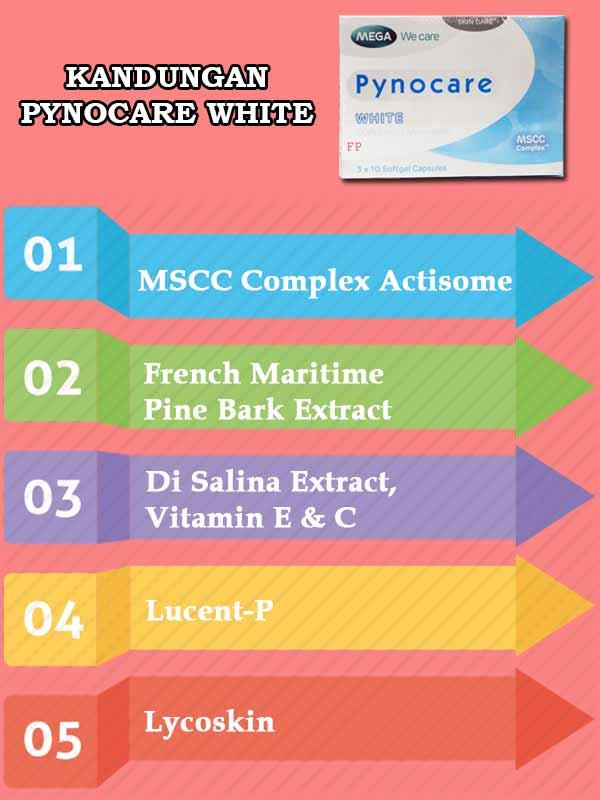 Jual Pynocare White Murah