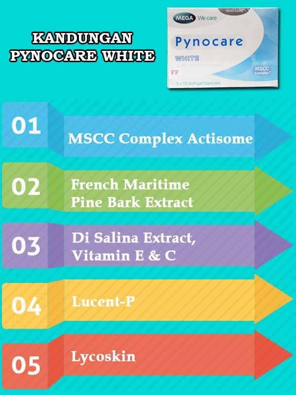 Manfaat Pynocare Dan Pynocare White