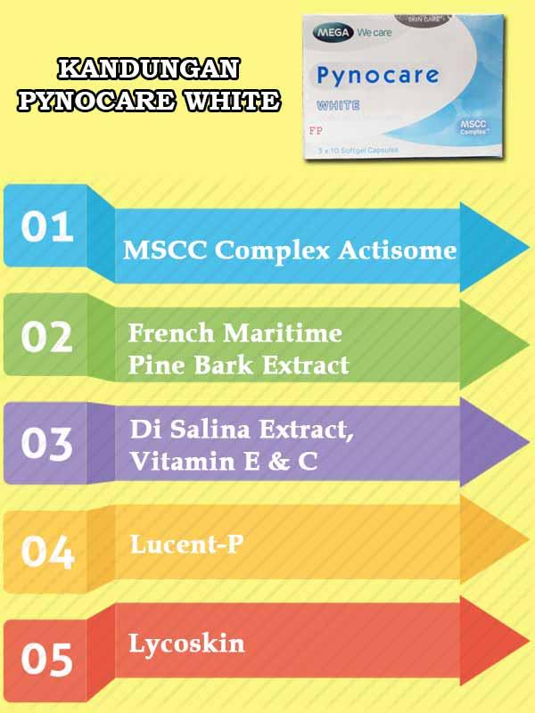 Pynocare White Kapsul Pemutih