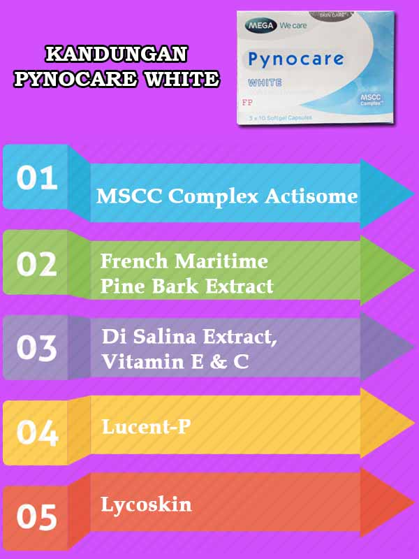 Jual Pynocare White Diapotik